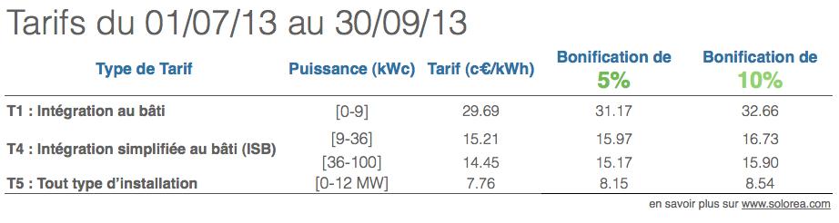 tarifs-dachat-photovoltaique-T3-2013