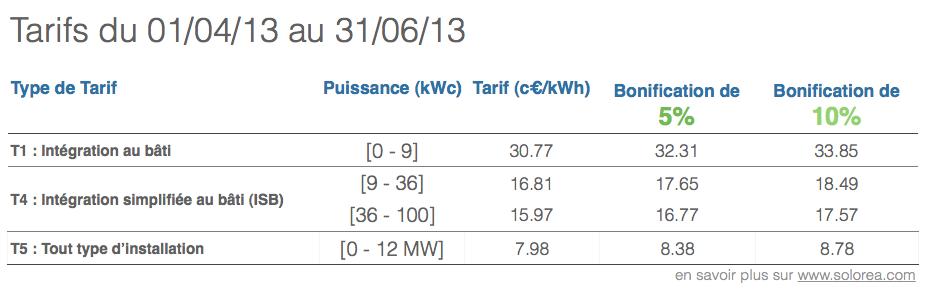 Tarif-achat-photovoltaque-T2-2013