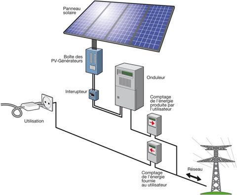 centrale-photovoltaique