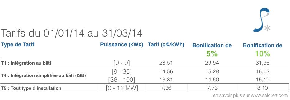 Tarifs_dachat_photovoltaïques_T1_2014